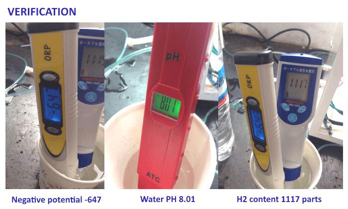 hydrogen water analysis